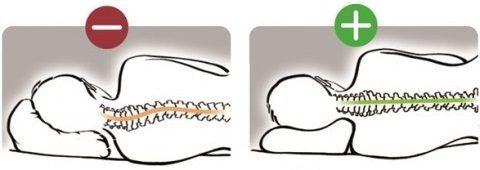 sissel-classic-hoofdkussen-orthopedisch-nekkussen-4
